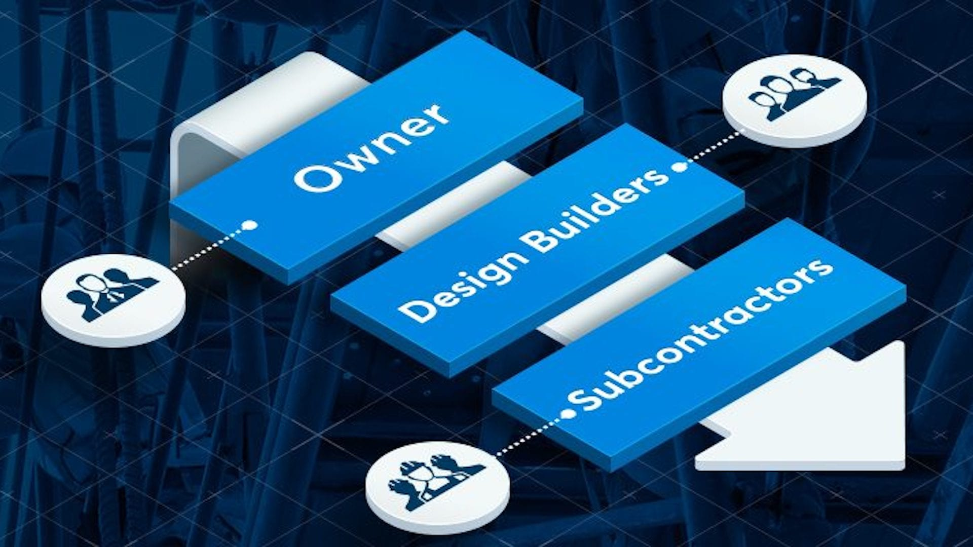How Does Design Build Contracting Work?
